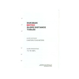DUKSBAK ST60 Metric Slope Distance Tables